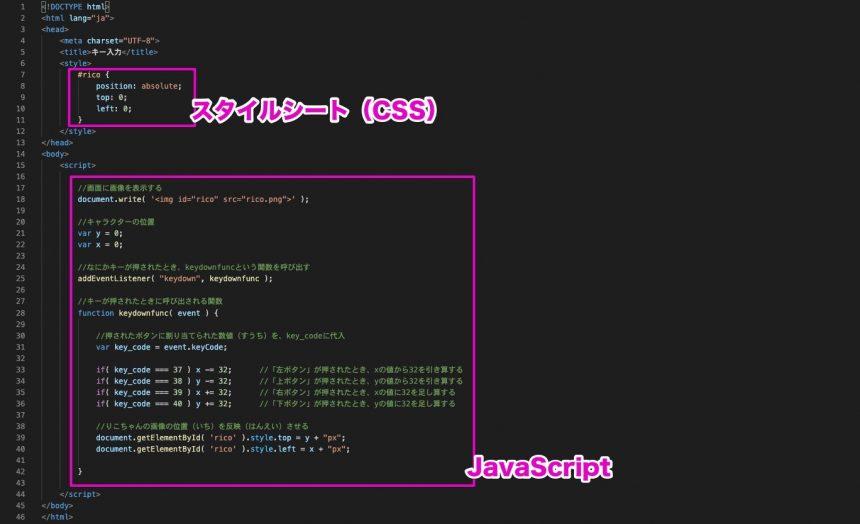 スタイルシート(CSS)Javascript